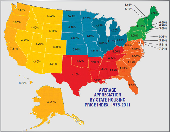 Average_National_Real_Estate_Appreciation