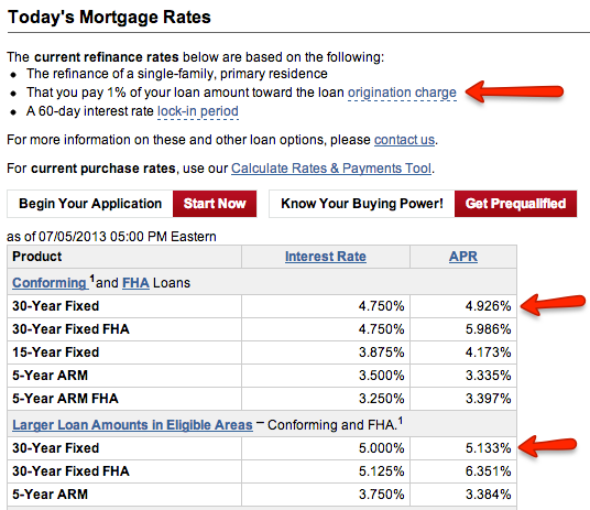 Wells Fargo Rate July 5, 2013