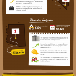 gold-mines-or-ghost-towns-how-to-spot-the-best-rental-market-infographic