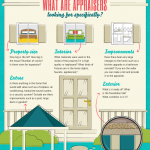 the-art-of-home-appraisals-infographic