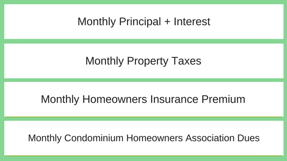 Monthly Principal + Interest