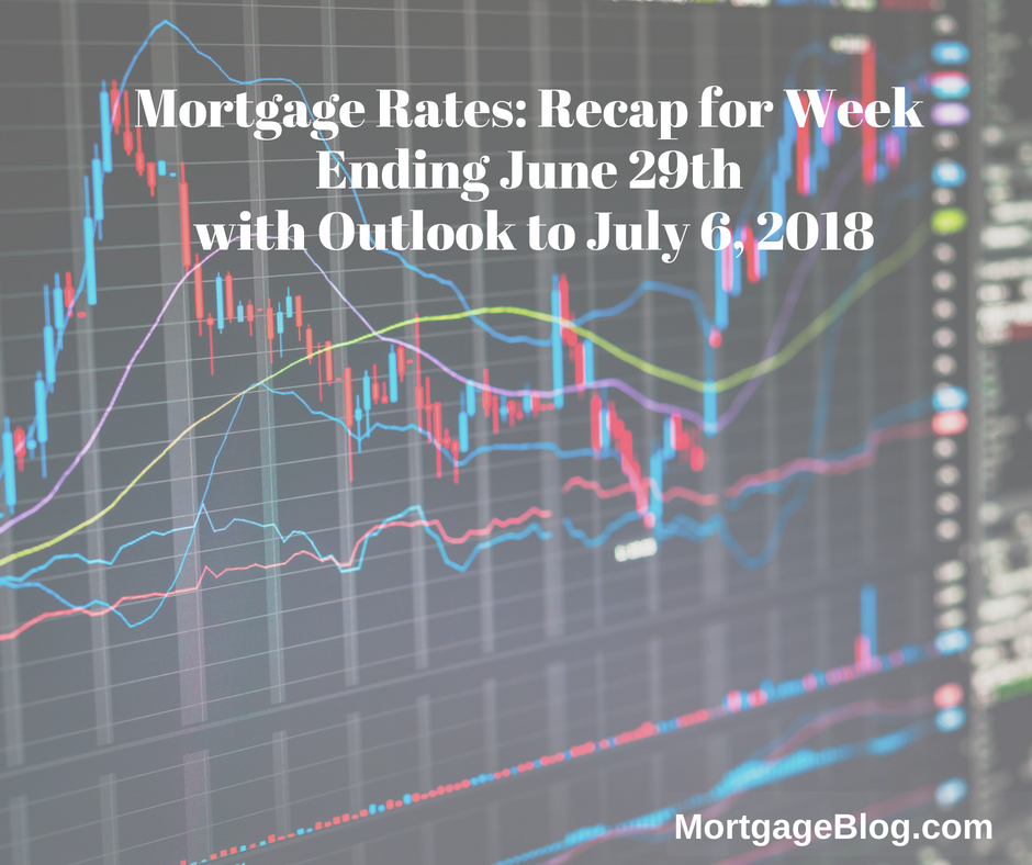 Mortgage Rate Recap and Outlook For Week Ending June 29, 2018