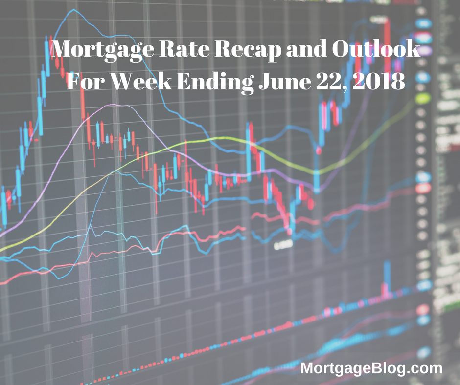Mortgage Rate Weekly Outlook for June 22, 2018 (1)