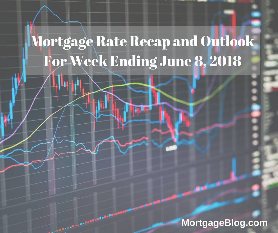 Mortgage Rate Weekly Outlook for June 8, 2018