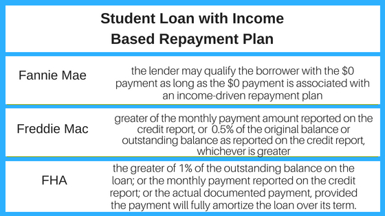 IBR Plans for Student Loans (1)