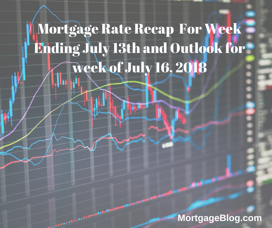 Mortgage Rate Weekly Outlook for July 13, 2018 (2)