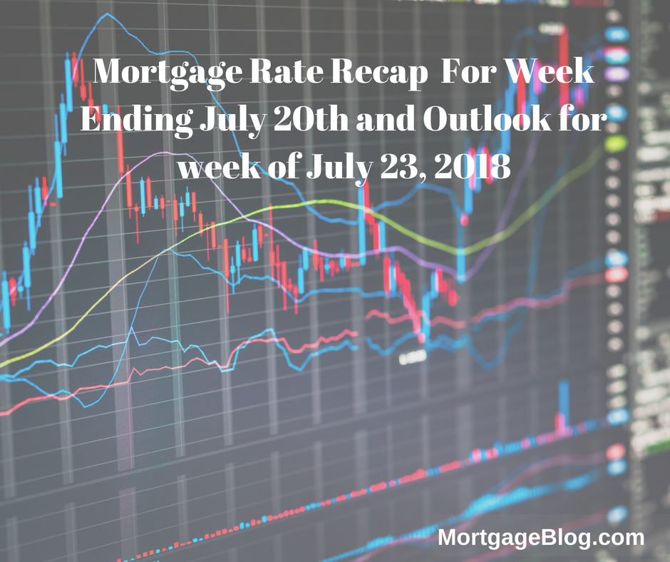 Mortgage Rate Weekly Outlook for July 13, 2018 (4)