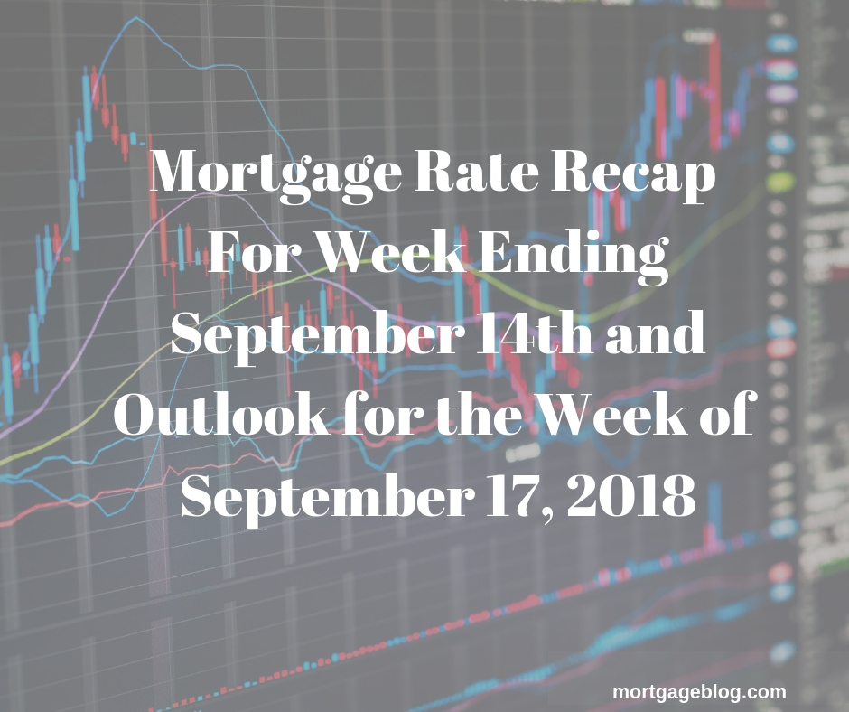 Mortgage Rate Recap For Week Ending September 14th and Outlook for Week of September 17, 2018