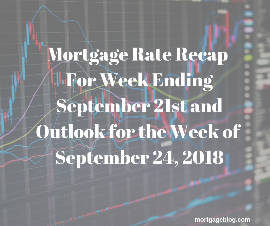 Mortgage Rate Recap For Week Ending September 21st and Outlook for Week of September 24, 2018