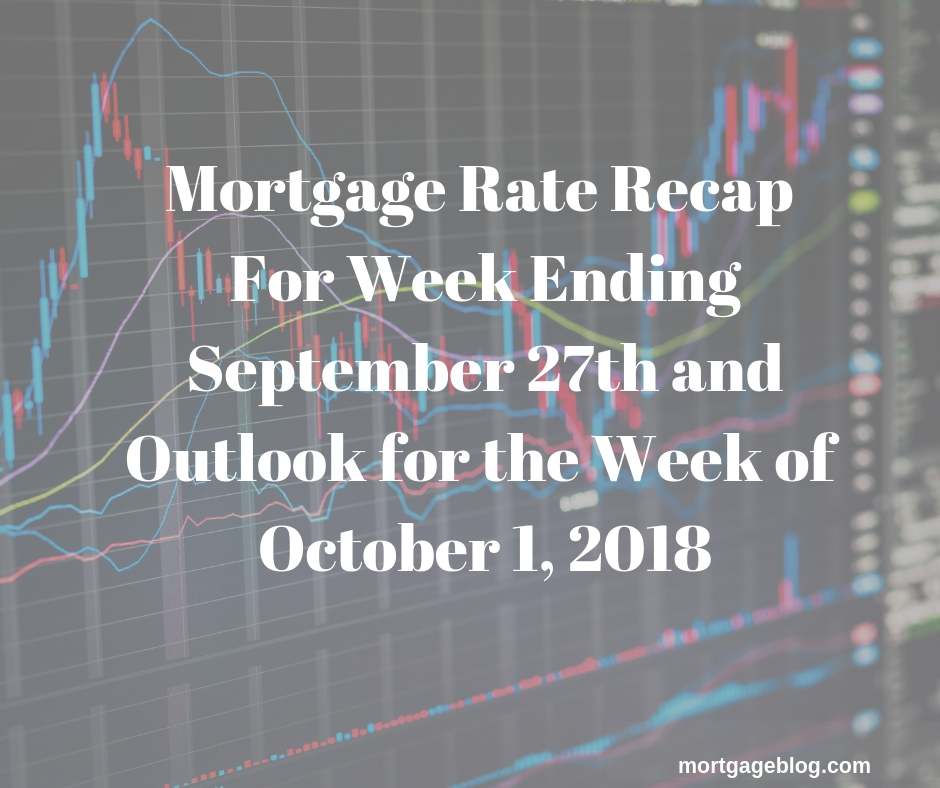 Mortgage Rate Recap For Week Ending September 28th and Outlook for Week of October 1, 2018