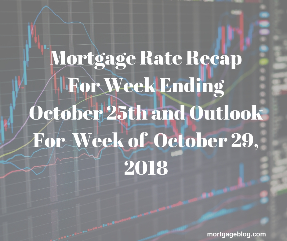 Mortgage Rate Recap For Week Ending October 25th image