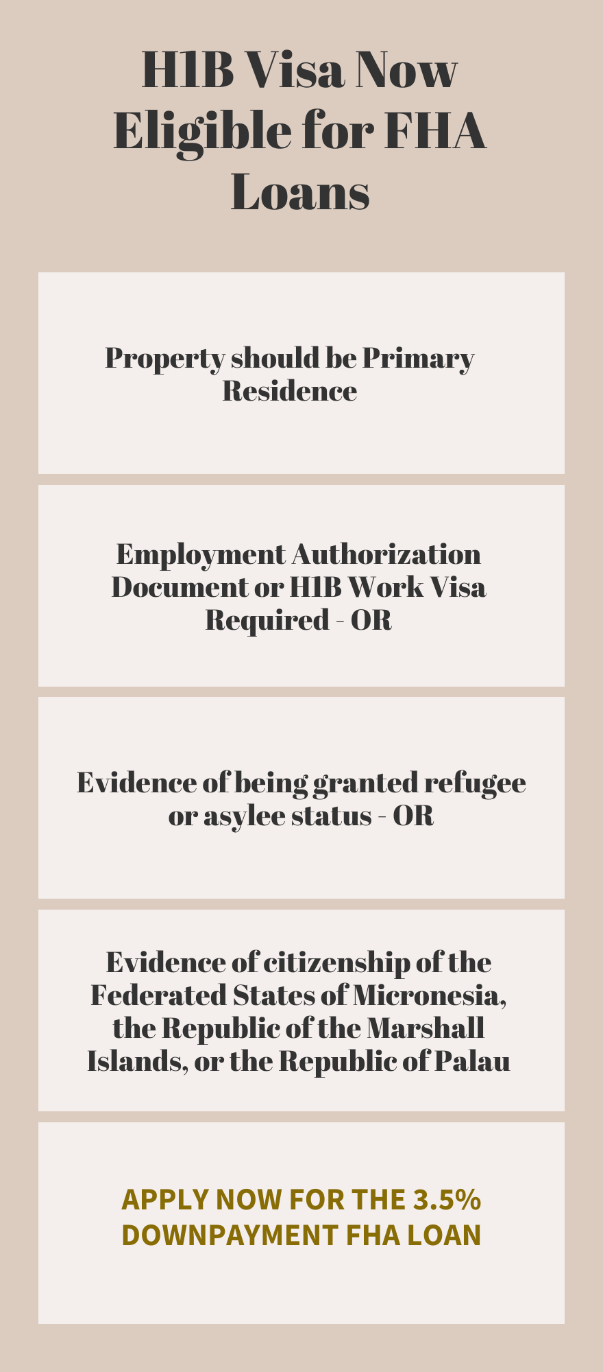 H1B Visa Eligible for FHA loans