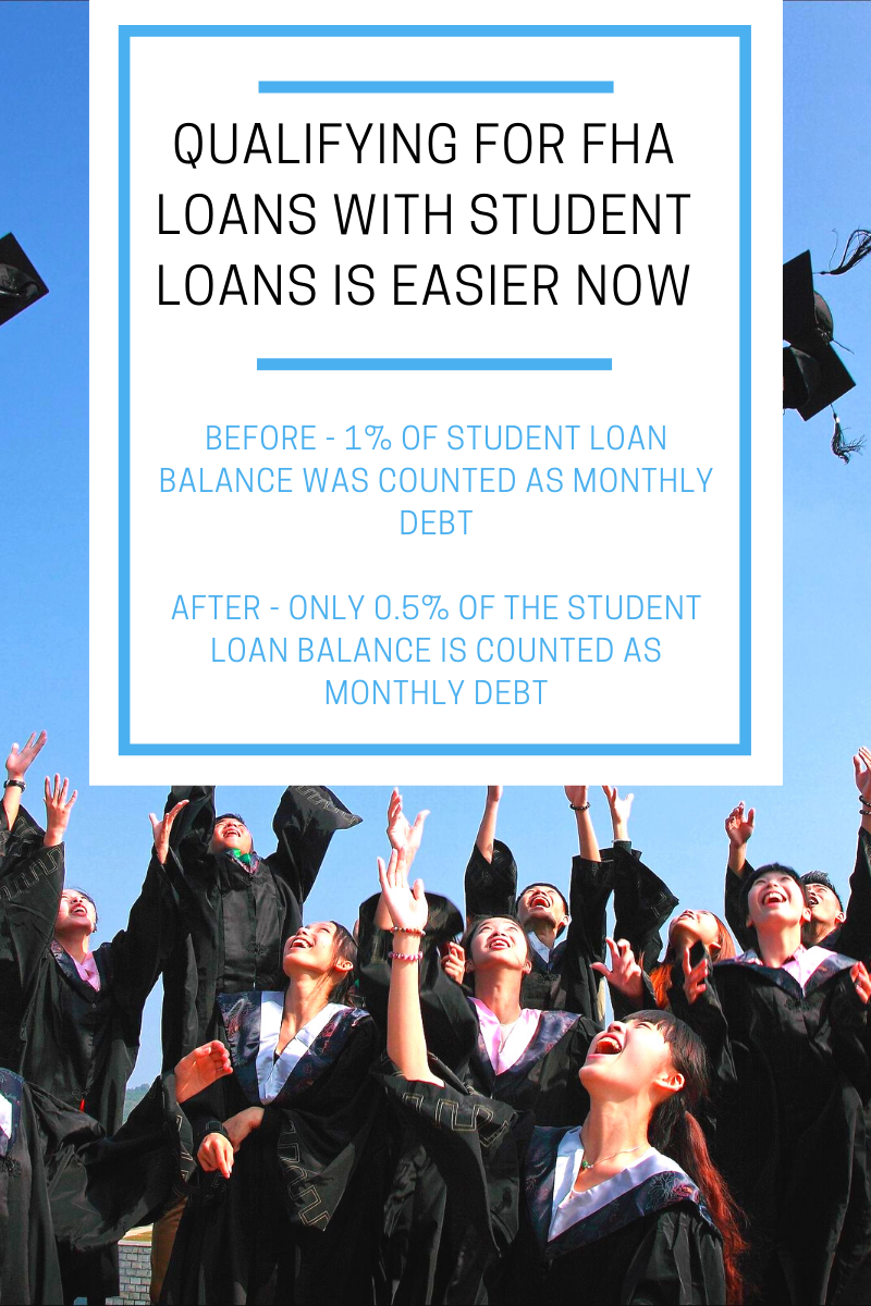 Qualifying for FHA loans with Student Loans is Easier Now